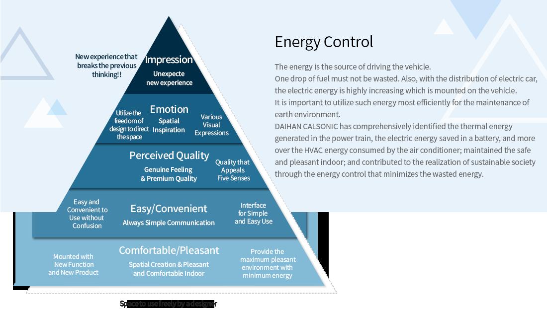 에너지 관리